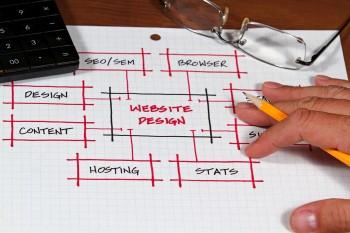 Med en väl genomtänkt webbstrategi och analys har man större chans att få en högre ROI